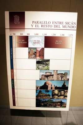 Sicán e Túcume em Chiclayo no Norte do Peru - Museu Senhor de Sicán 3