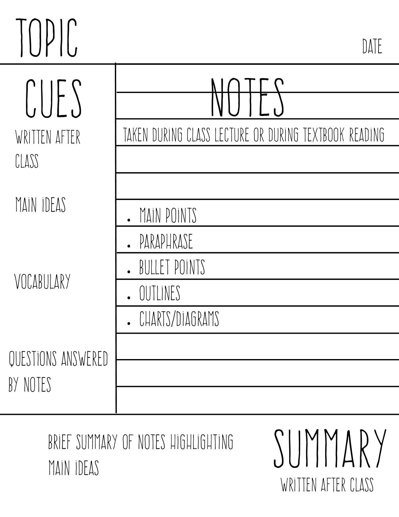 Note Taking Tips To Improve Your Study Habits The Sundial