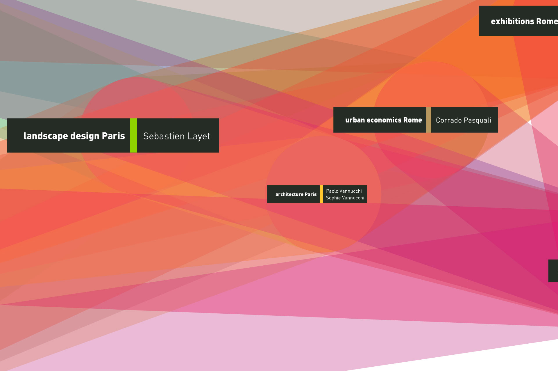 PIU Network Website