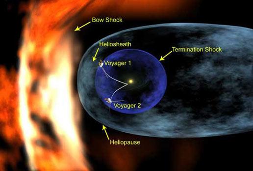 Emaranhados de campos magnéticos em uma recem-nascida estrela T-Tauri