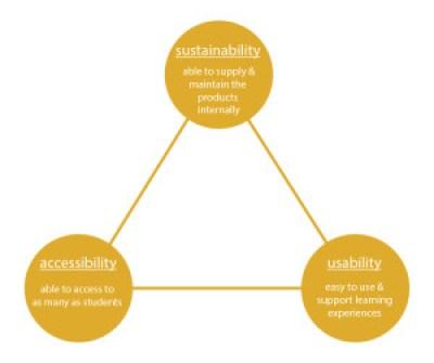 sugarcane_principles