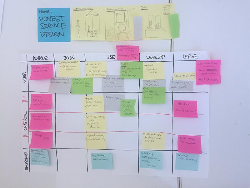 HSD_process1