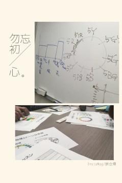 名古屋市中村区 カラープランニングオフィスサンライト デザイン製作者の為の色彩基本コース
