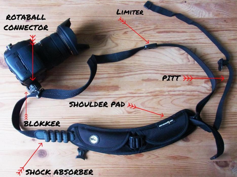Sun Sniper Rotaball Pro Test Erfahrungen Übersicht