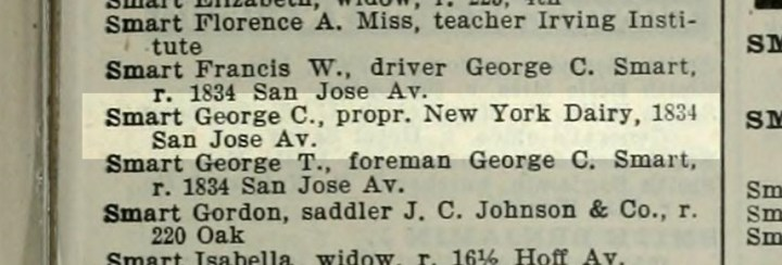 San Francisco Directory listing, 1899. George Smart, proprietor of the New York Dairy, located on San Jose Ave, about where Santa Rosa is today.