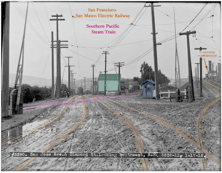 The Sunnyside crossing, 1912. Looking southwest, down San Jose Ave. Altered to show route of Southern Pacific steam train and SFSM Electric streetcar. Gatehouse marked blue. Sunnyside Powerhouse smokestack marked on right hand side. Photo courtesy SFMTA sfmta.photoshelter.com.