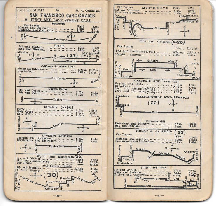 1917c. Candrian's Double Indexed Guide and Map of San Francisco and Daly City with Car-o-Grams. Pages 86-87.