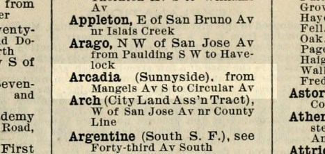 1898 San Francisco Directory. Archive.org.