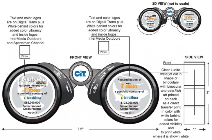Binocular lucite dealtoy design