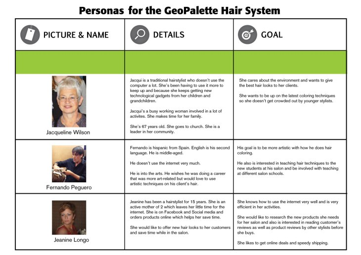 Personas for Geo Palette