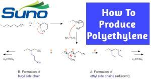 How to produce Polyethylene