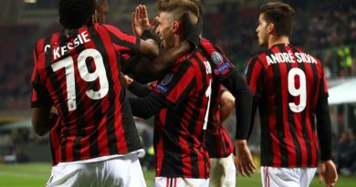 Watch AC Milan vs Torino Live Streaming