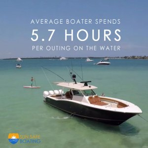 Average Boater Hours on Water