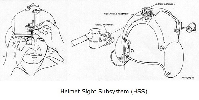 helmet-sight-subsystem