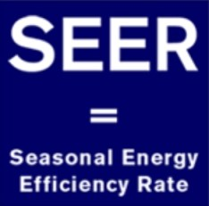 SEER rating - Choosing a new AC - Fort Myers - Sunset Air & Home Services