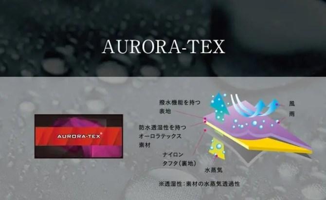 auroradown2