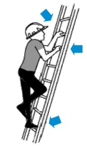 maintain 3 points of ladder contact at all times