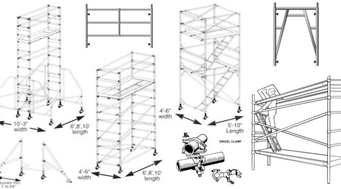 6 scaffold questions to ask yourself before buying or renting scaffolding