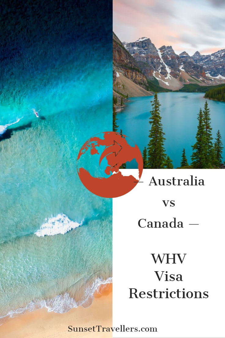 Choose the best visa based on visa restrictions, cost of living in Australia vs Canada, WHV Taxes, working holiday visa application process Canada and Australia, SIM and data plans in Australia and Canada,