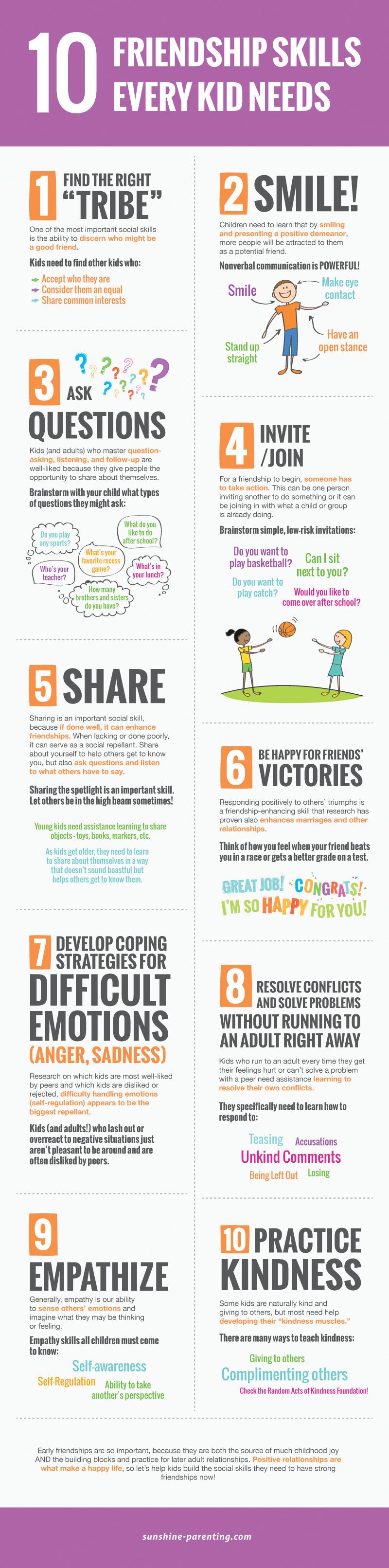10 Friendship Skills Infographic