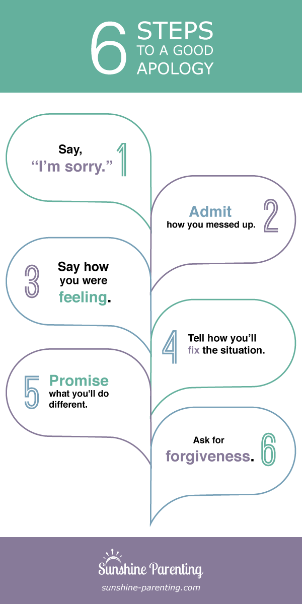 6 Steps to a Good Apology