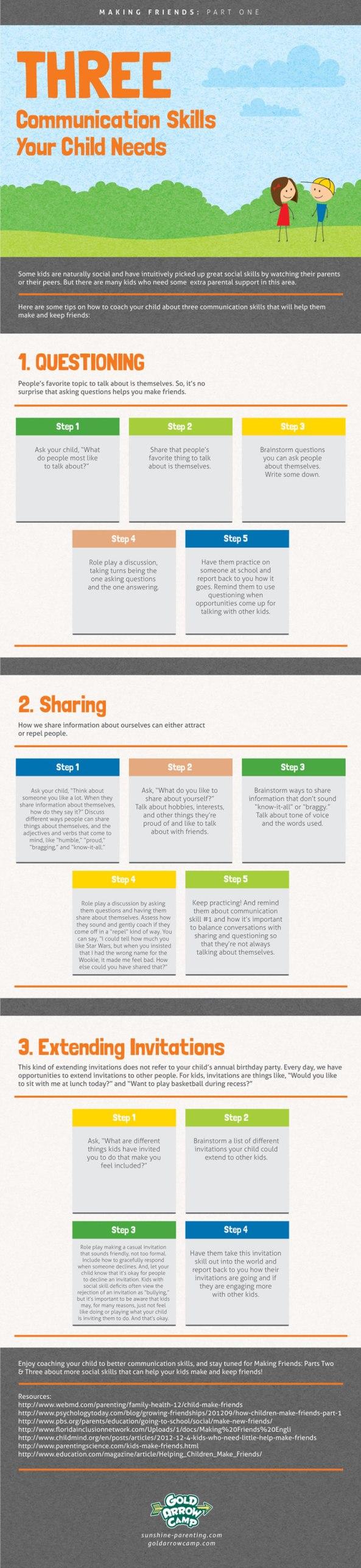 Making Friends, Part One: Three Communication Skills