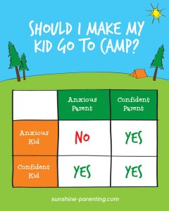 Should I Make my Kid go to Camp? Decision Chart