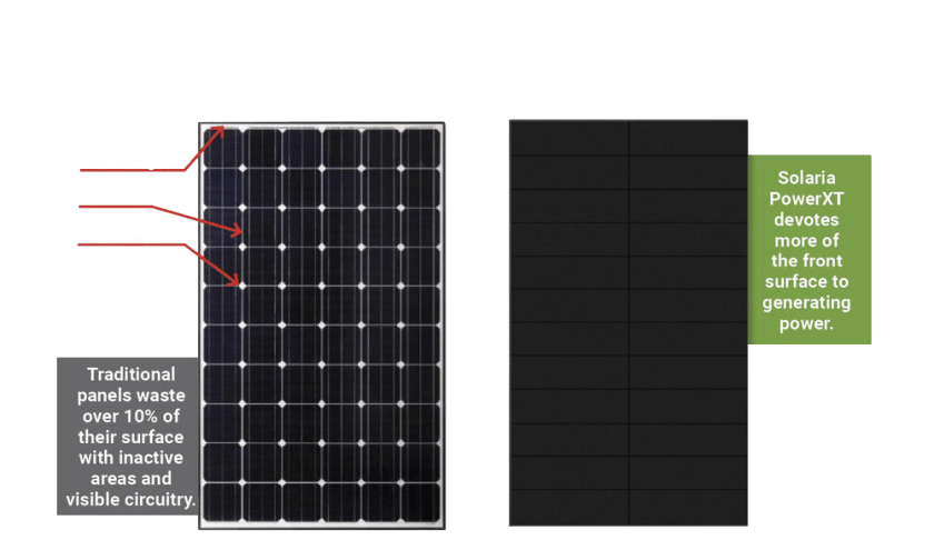 Solaria Solar Panels Comparison