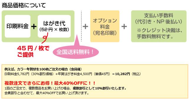 nenga_honpo_001