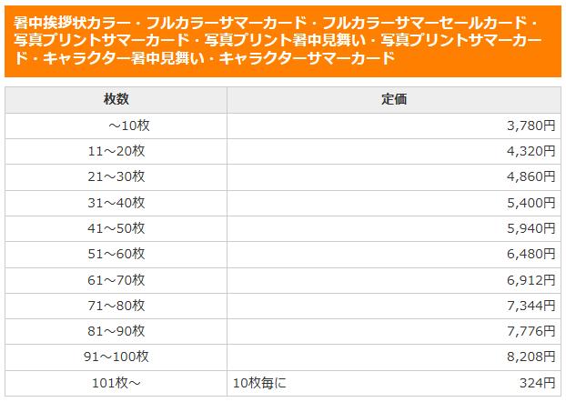 Cardbox_price2