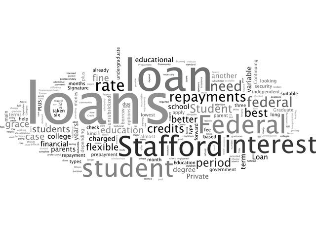 How to go about Getting a Student Loan