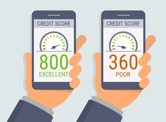 What is the Highest and Best Credit Score Possible?