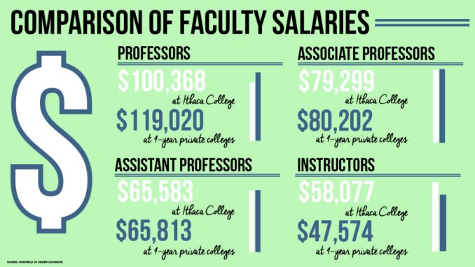 How Much Colleges Make on Rejected Applications