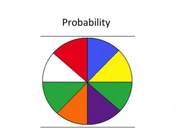 Calculate Normal Distribution Probability in Excel: More than