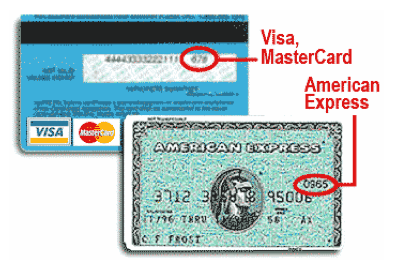 What Is a Credit Card CVV Number And How Do I Find It