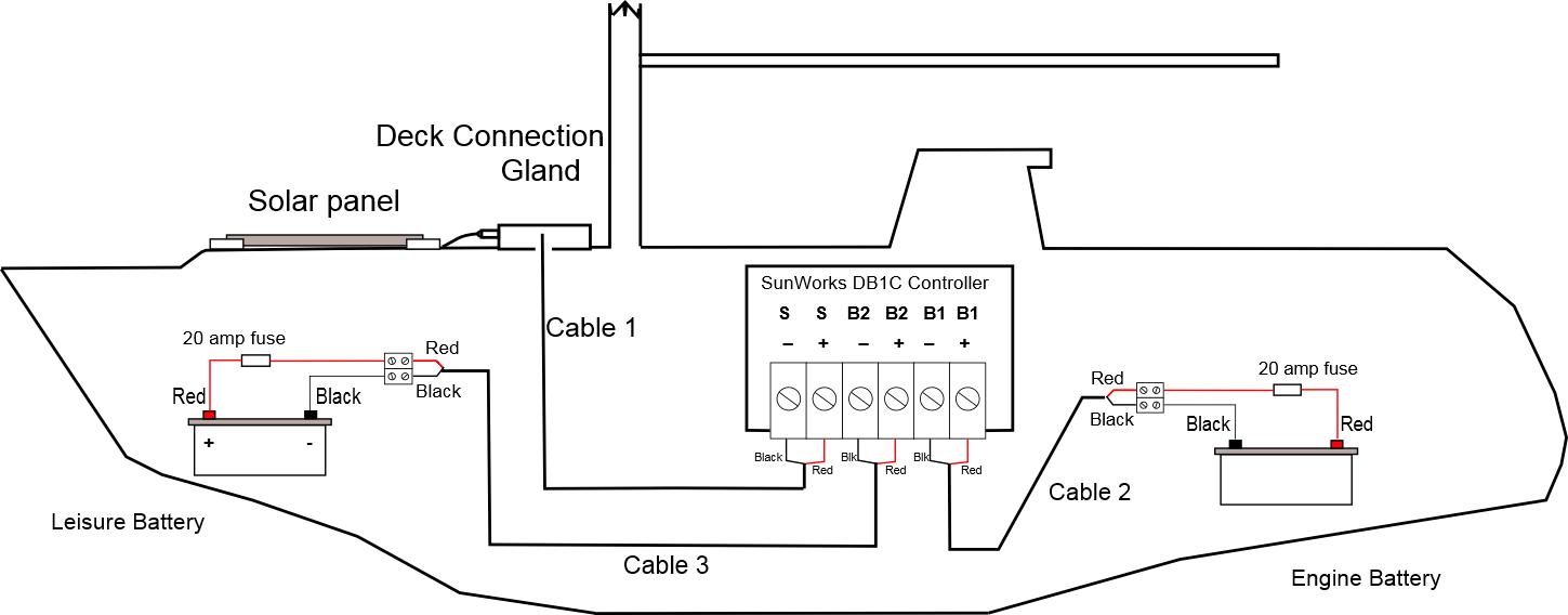 Dual Battery System Wiring Diagram 34 Images Amp Boat Voltage Power