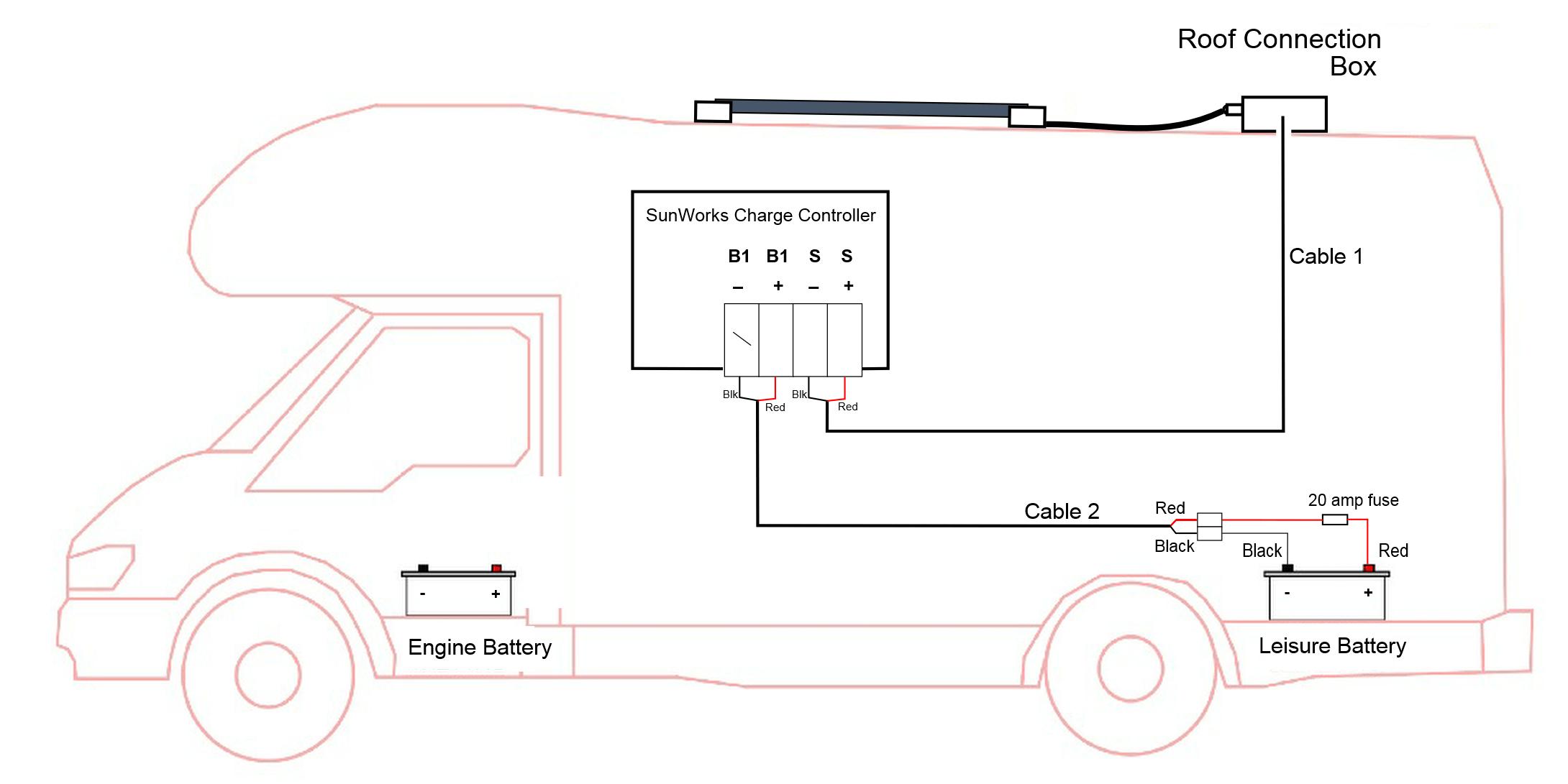 Caravan Solar Panel Wiring Diagram