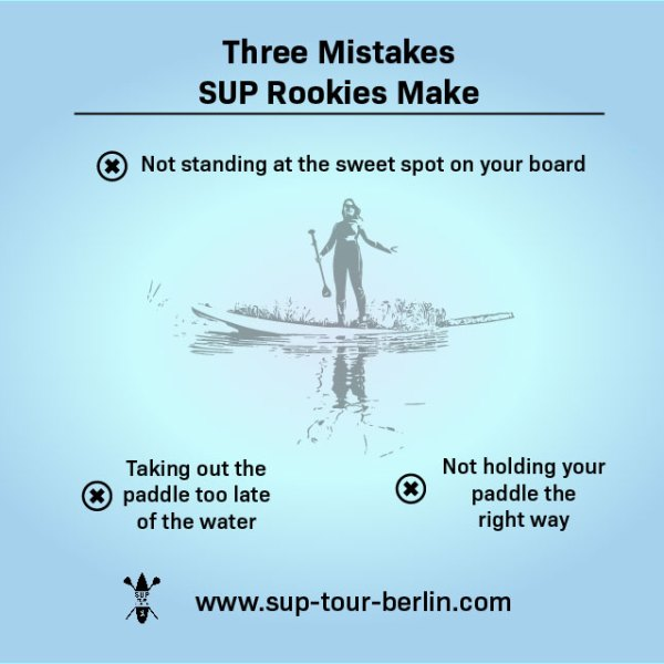 Thre SUP mistakes SUP Rookies make on the water