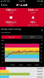 mma workouts.  conditioning for mma.  heart rate monitor for low intensity training.