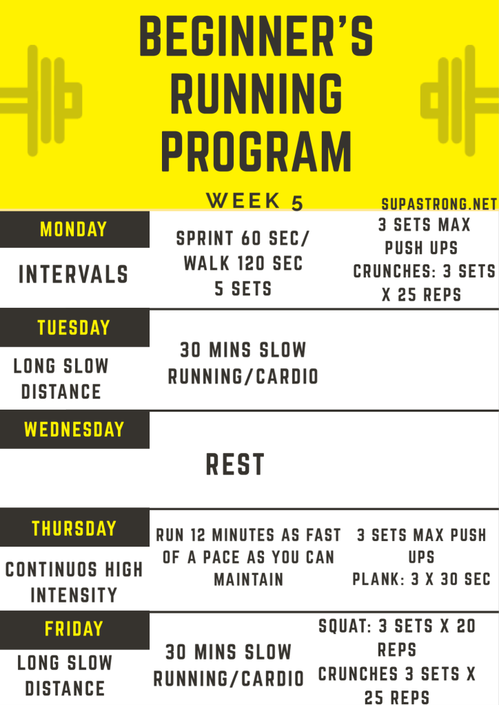 beginners running program week 5
