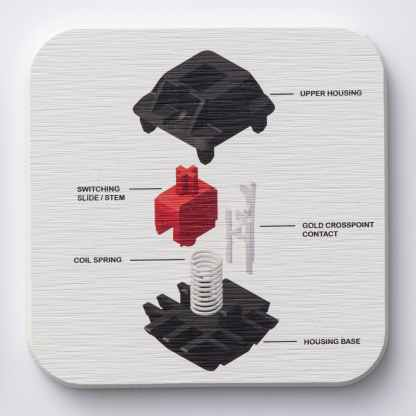 SupeRanked X02 Keyboard Switches Coasters - Mecha