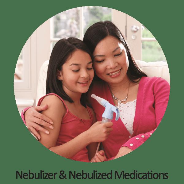 Nebulized Medications