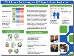 Data poster from our ongoing IRB-approved clinical trial