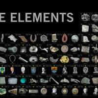Jak wyglądają pierwiastki? - układ okresowy zdjęć