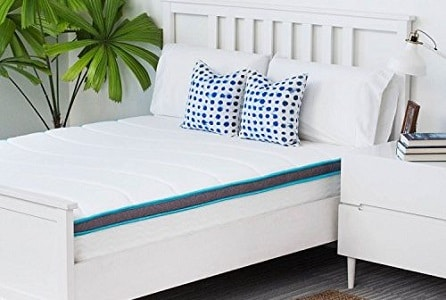 By Far One Of The Most Affordable Mattresses On This List Linenspa 8 Inch Memory Foam And Innerspring Hybrid Mattress Is Your Best Choice If You Re