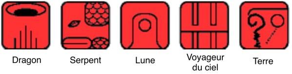 Les glyphes rouges du calendrier des 13 lunes