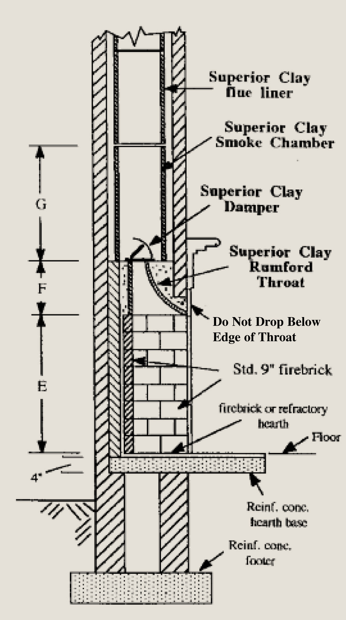 Wood Burning Fireplace Schematics