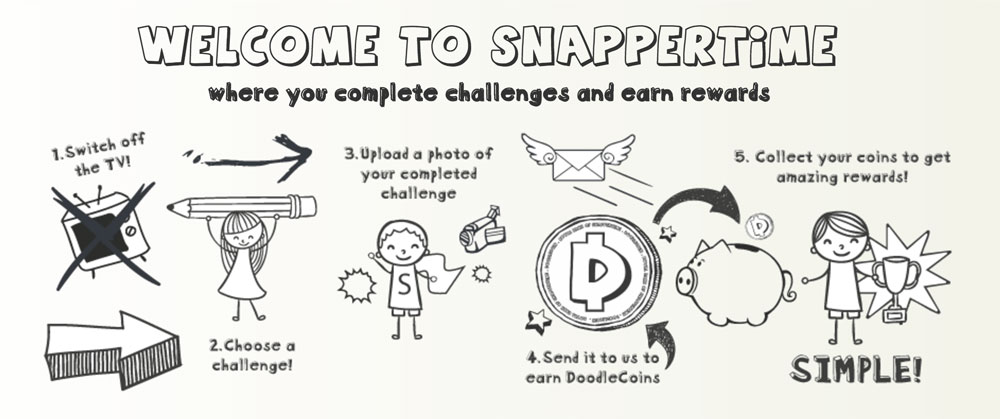 Win a Kids Prize Bundle with SnapperTime!