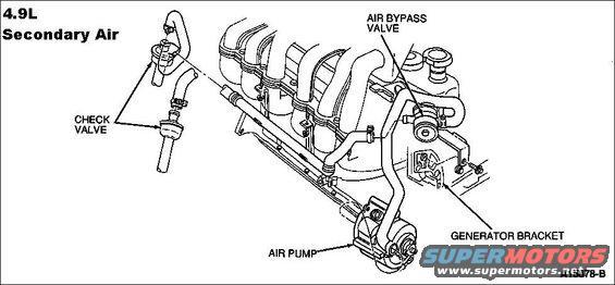 #6 Exhaust Valve Leak And Rebuild