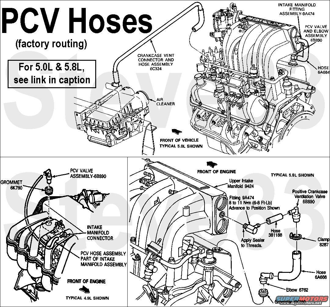 Where Is The Pcv Valve Location On Ford Escape 4
